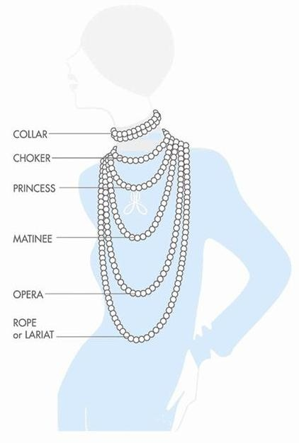 Pearls…not just for after 5!