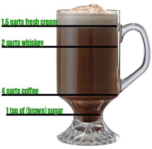 IRISH-COFFEE-RECIPE1
