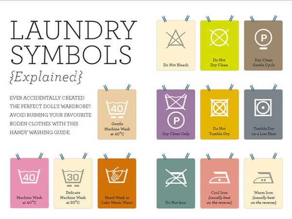 https://dressedtoat.files.wordpress.com/2013/04/laundry-symbols.jpg