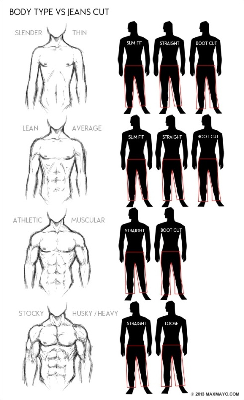 Different types bodycon dress chart male body on long sleeve